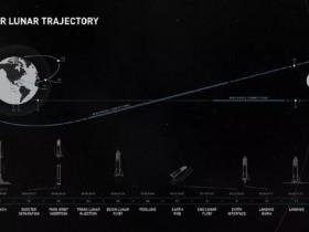 SpaceX首位神秘乘客揭晓
