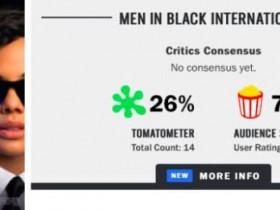 黑衣人全球追击北美口碑出炉,观众叫好媒体给差评
