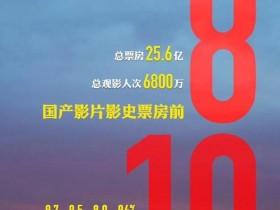 我和我的祖国跻身中国电影票房总榜前十