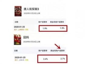 春节档电影遭退票 武汉官方发布封城的消息