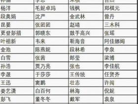 韩红更新捐款名单 带头发起捐款