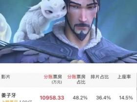 姜子牙预售票房破亿 国庆档大片也是正式开启激烈的角逐