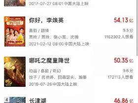 长津湖成中国影史票房第四