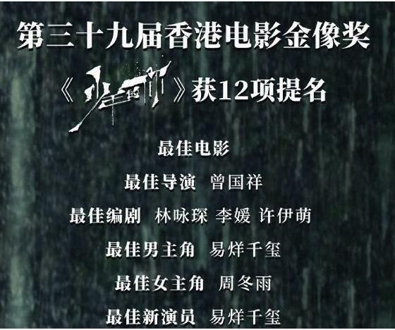 周冬雨入围金像奖 工作室发文祝贺