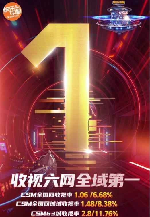 湖南卫视跨年收视第一 王一博朱一龙李易峰华晨宇好棒