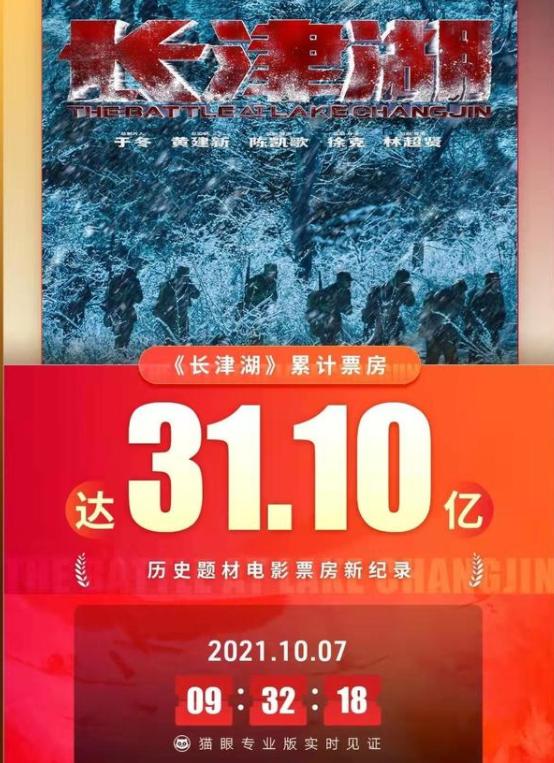 长津湖成影史历史片票房冠军