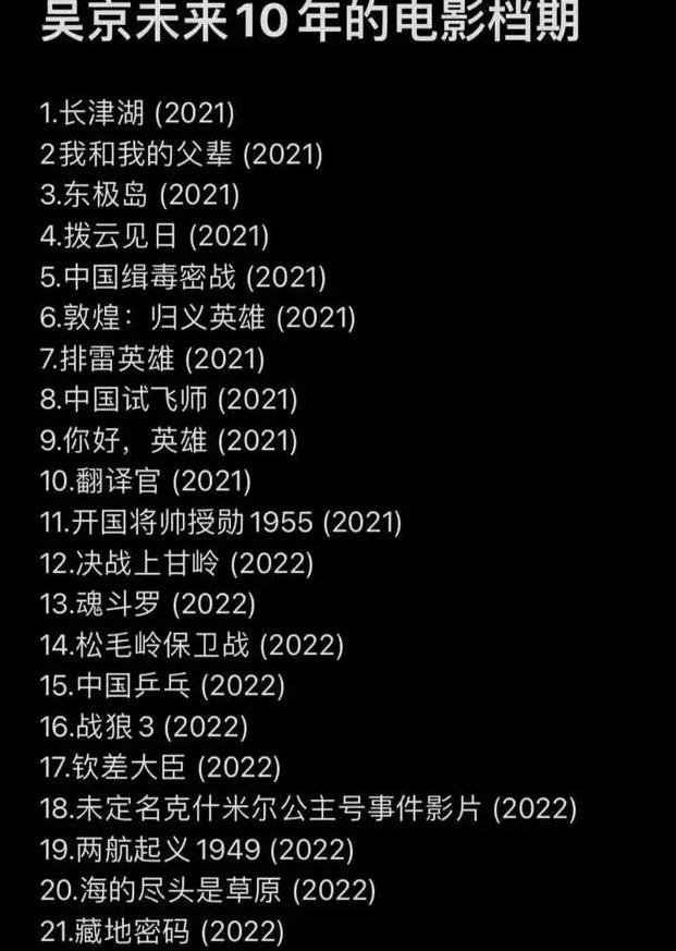 吴京电影排到2023年