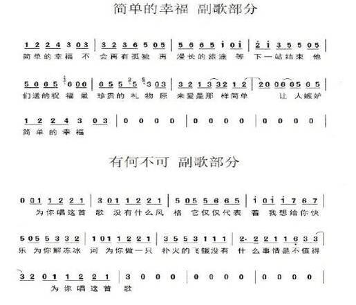 许嵩方晒出曲谱回应被抄袭 将收集的资料机构鉴定