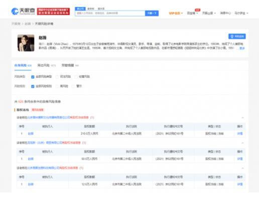 赵薇被冻结数百万股权